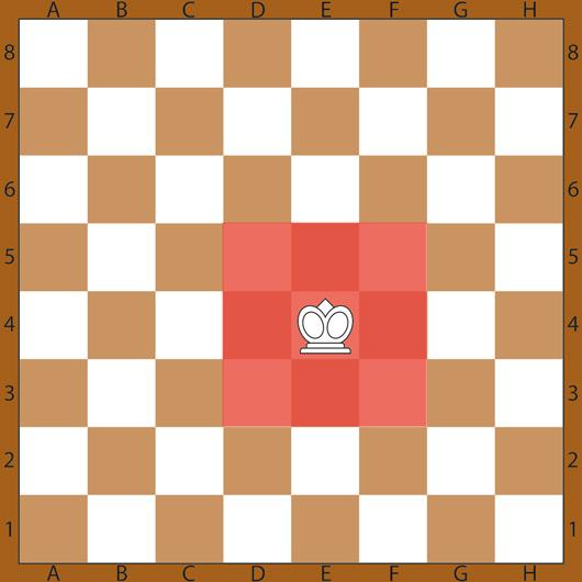 как ходит король в шахматах