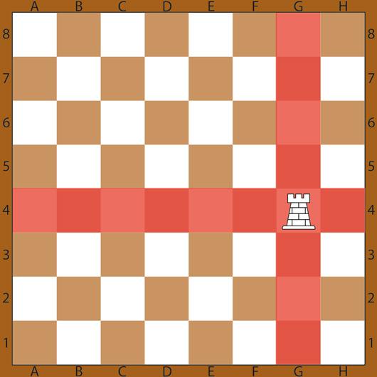 как ходит ладья в шахматах