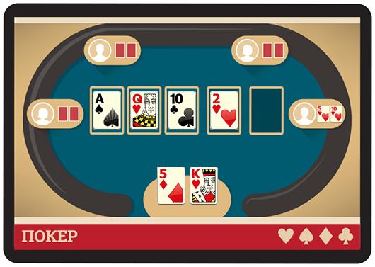 как играть в покер картами
